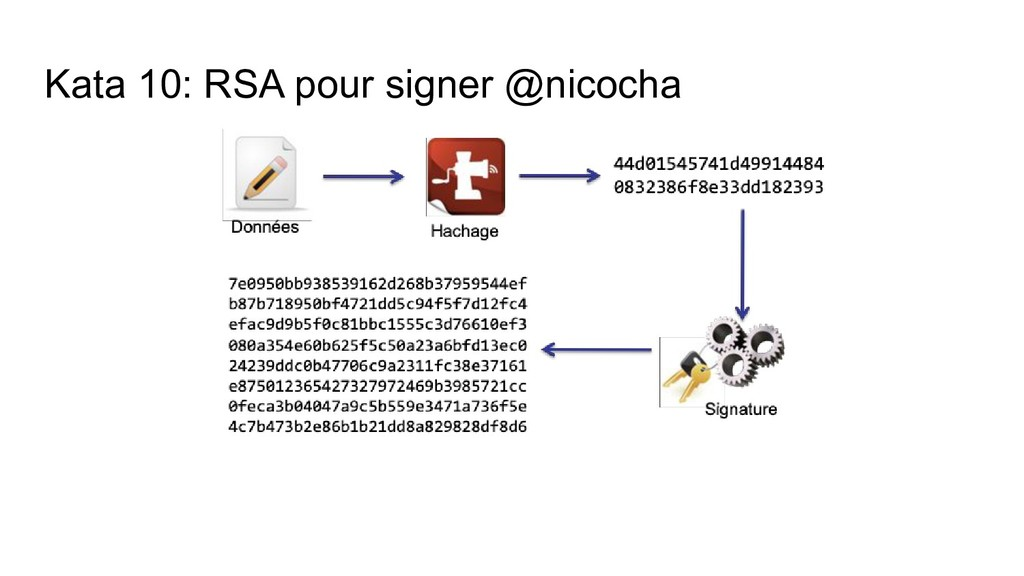 Kata 10: RSA pour signer @nicocha