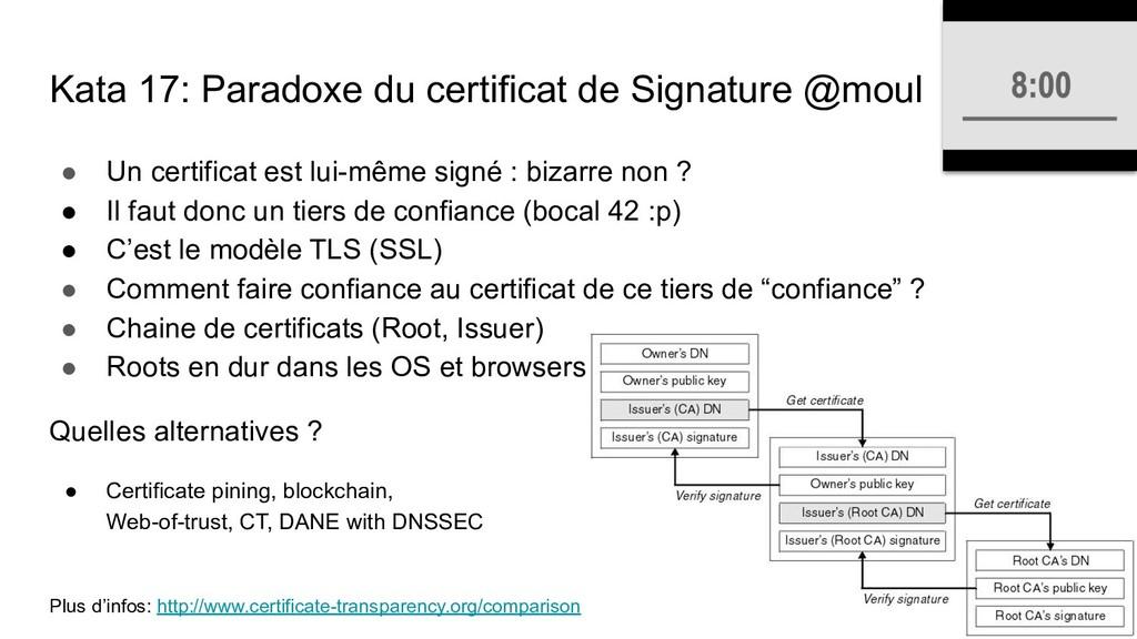 Kata 17: Paradoxe du certificat de Signature @m...