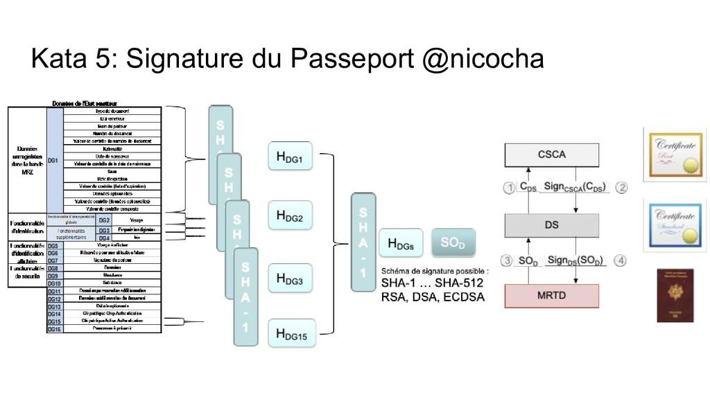 Kata 5: Signature du Passeport @nicocha