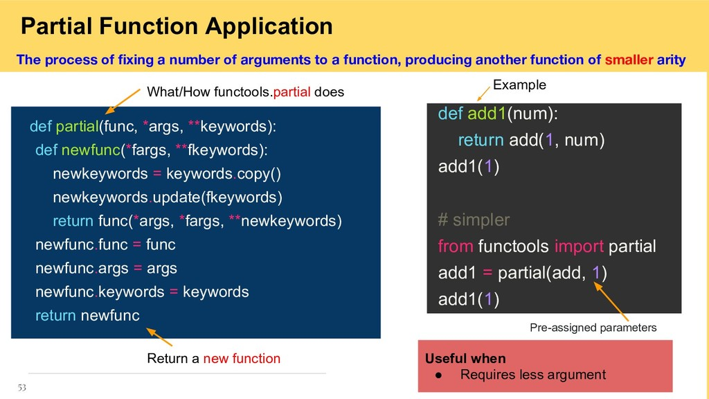 Partial Function Application 53 def add1(num): ...