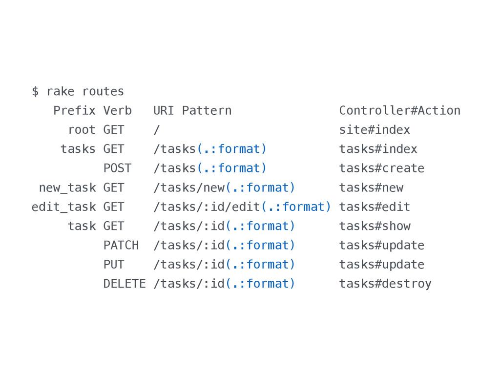 $ rake routes Prefix Verb URI Pattern Controlle...