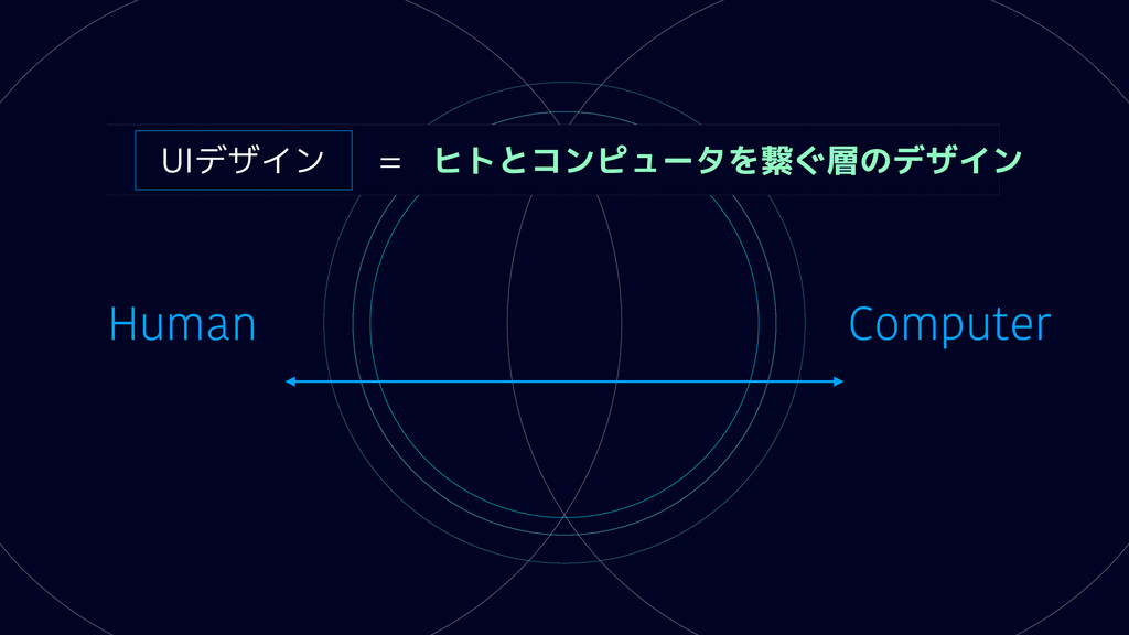 Human Computer UIデザイン = ヒトとコンピュータを繋ぐ層のデザイン User...