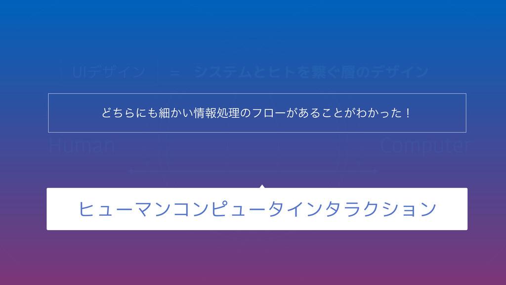 Human Computer User Interface Design UIデザイン = シ...