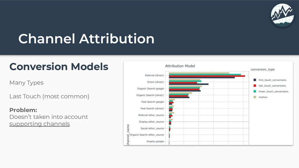 Conversion Models Many Types Last Touch (most c...