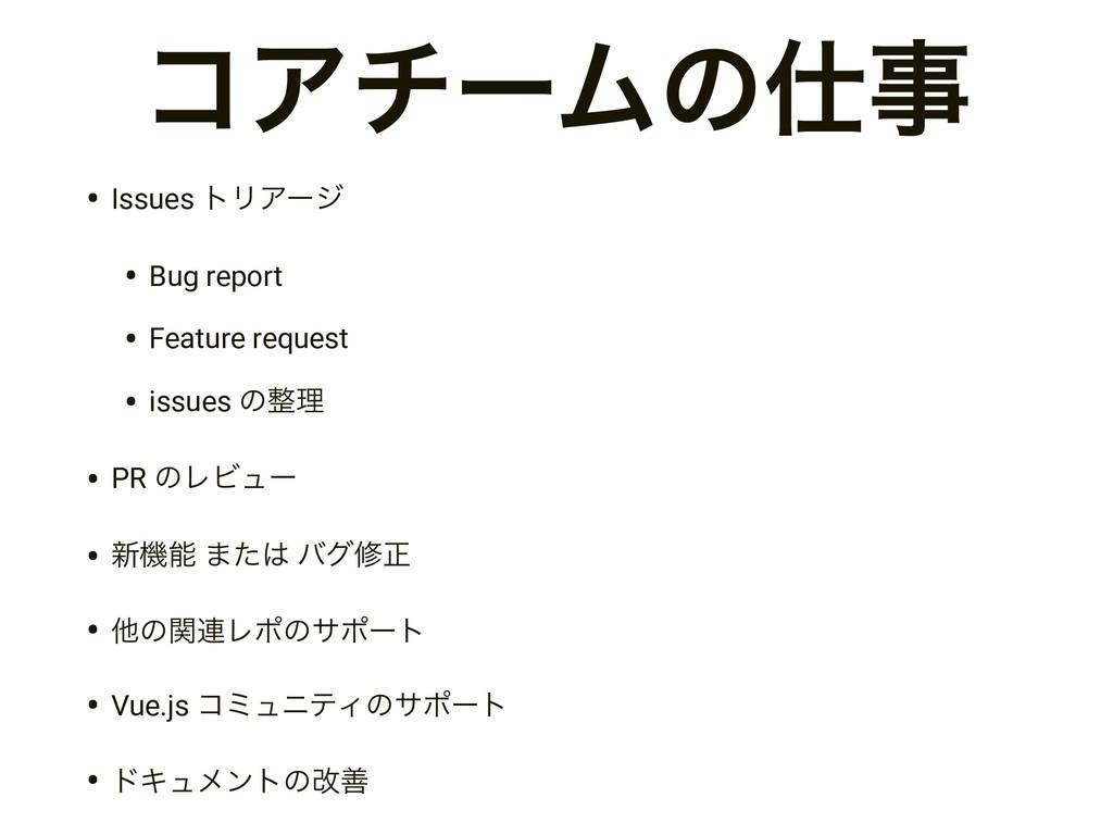 ίΞνʔϜͷ • Issues τϦΞʔδ • Bug report • Feature ...