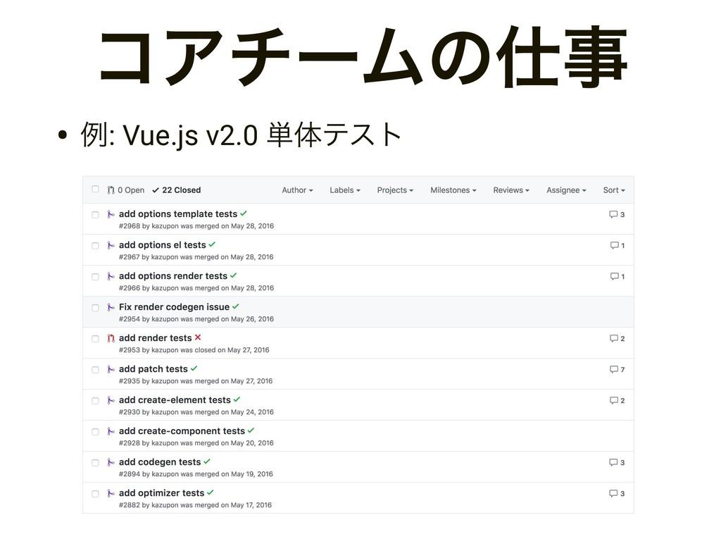 ίΞνʔϜͷ • ྫ: Vue.js v2.0 ୯ମςετ