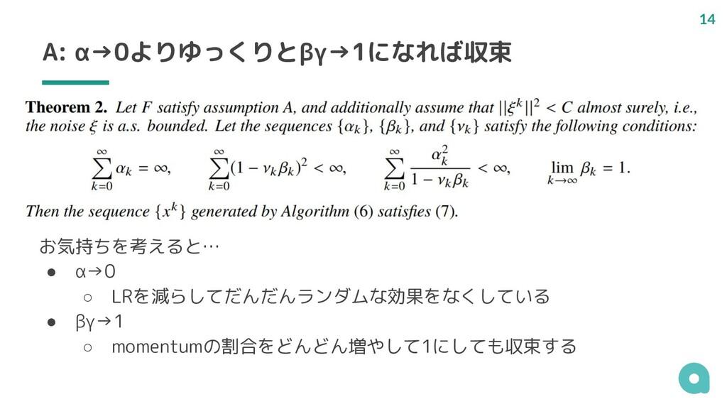 A: α→0よりゆっくりとβγ→1になれば収束 お気持ちを考えると… ● α→0 ○ LRを減...