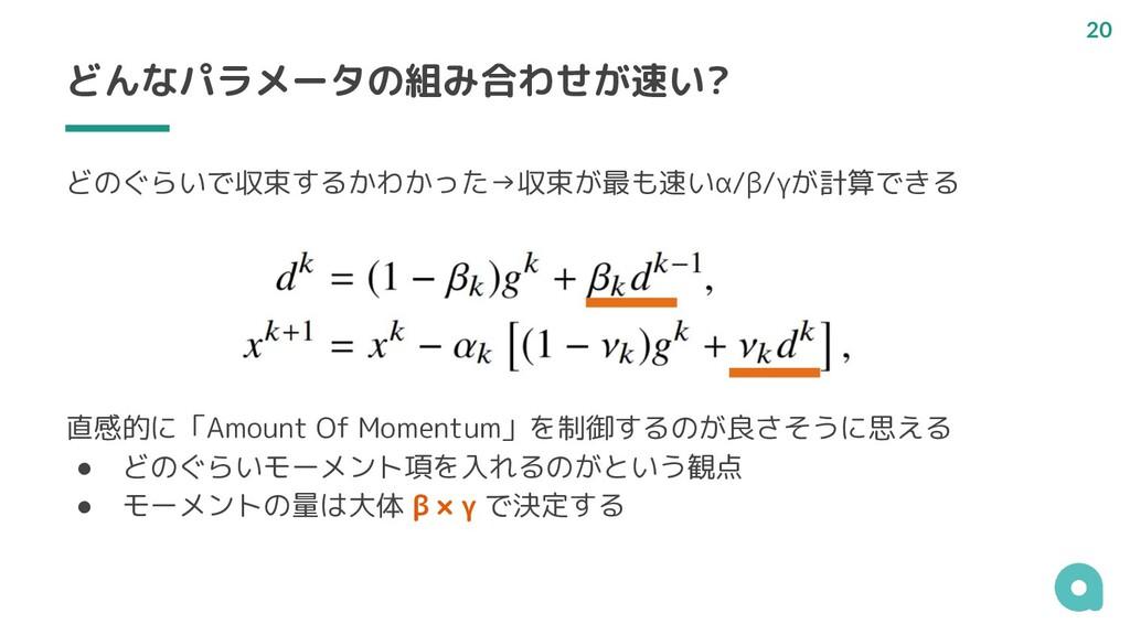 どんなパラメータの組み合わせが速い? 直感的に「Amount Of Momentum」を制御す...