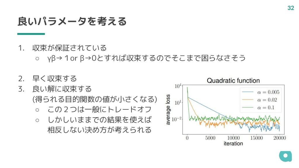 良いパラメータを考える 1. 収束が保証されている ○ γβ→1or β→0とすれば収束するの...