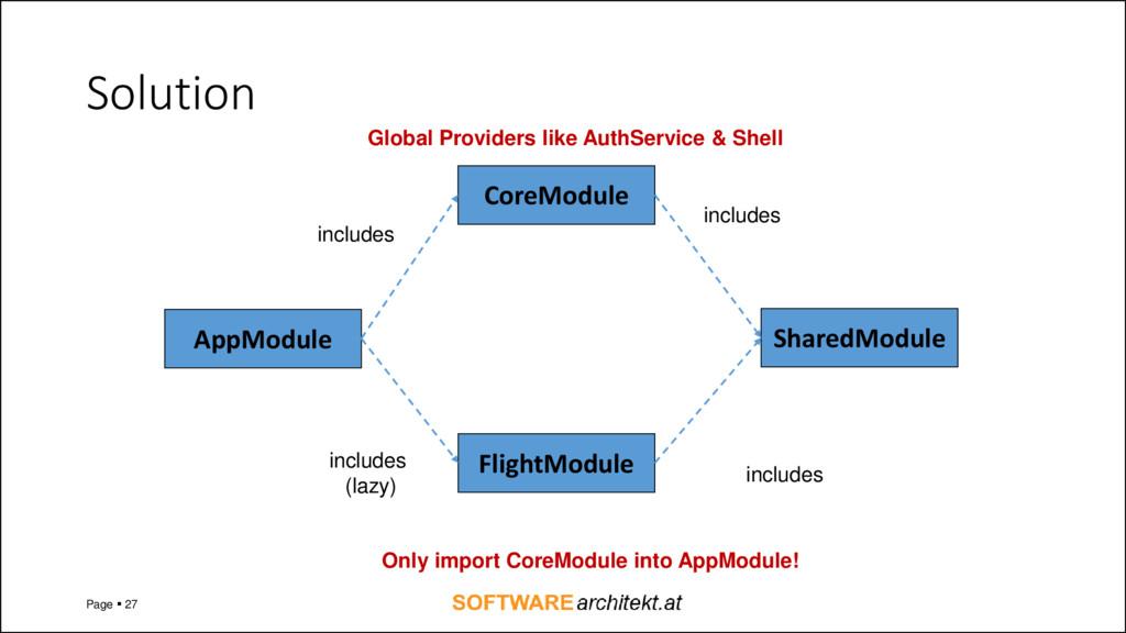 Solution Page  27 AppModule FlightModule Share...