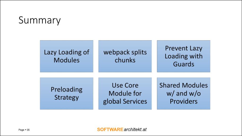 Summary Page  35 Lazy Loading of Modules webpa...