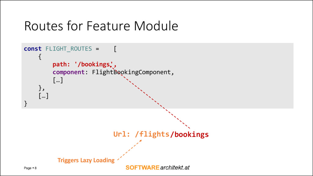 Routes for Feature Module Page  8 const FLIGHT...
