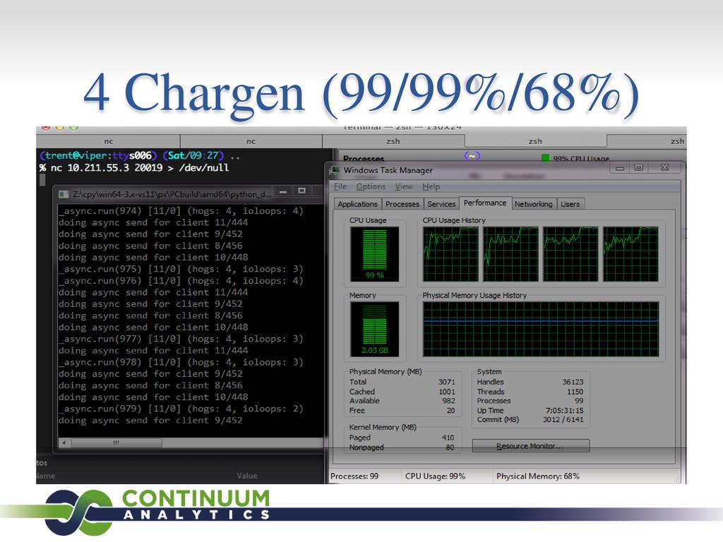 4 Chargen (99/99%/68%)