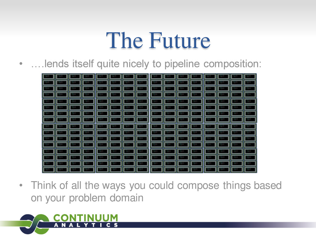 The Future • ….lends itself quite nicely to pip...