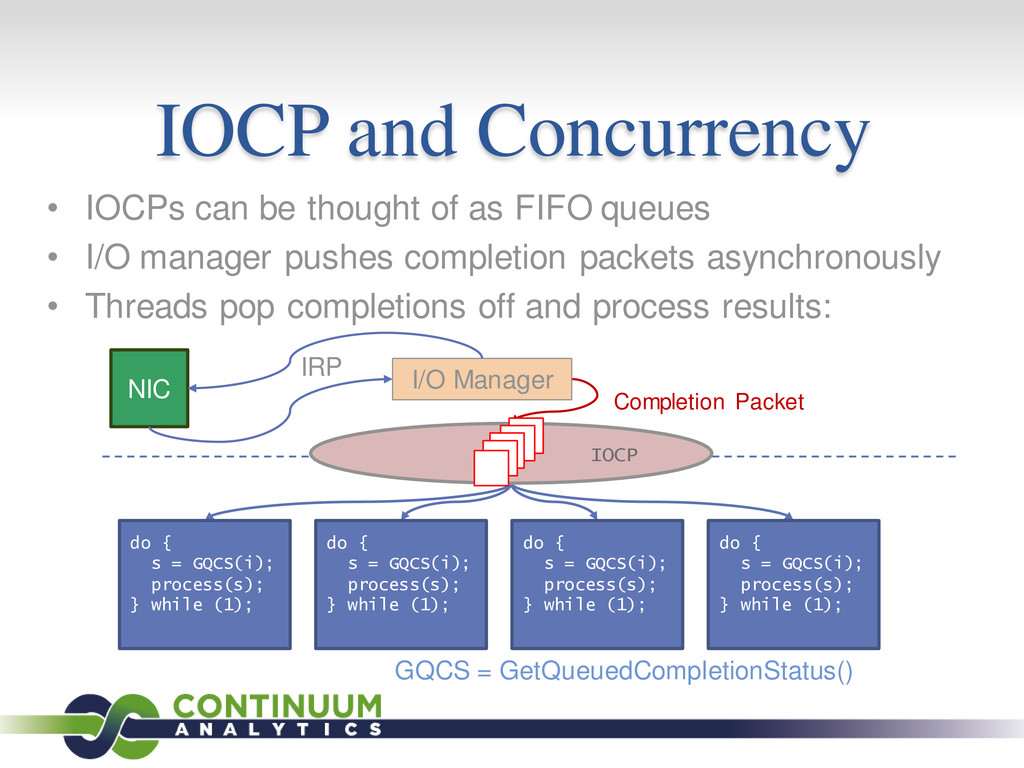 • IOCPs can be thought of as FIFO queues • I/O ...