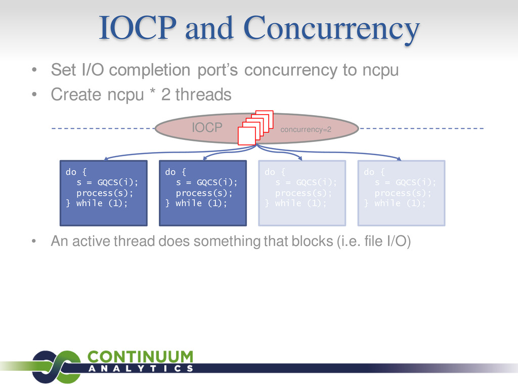 IOCP and Concurrency • Set I/O completion port'...