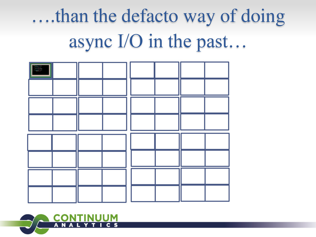 ….than the defacto way of doing async I/O in th...