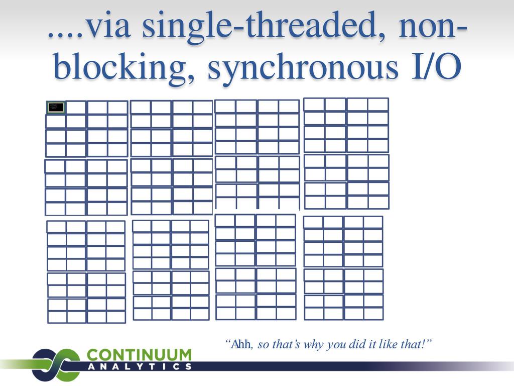 ....via single-threaded, non- blocking, synchro...