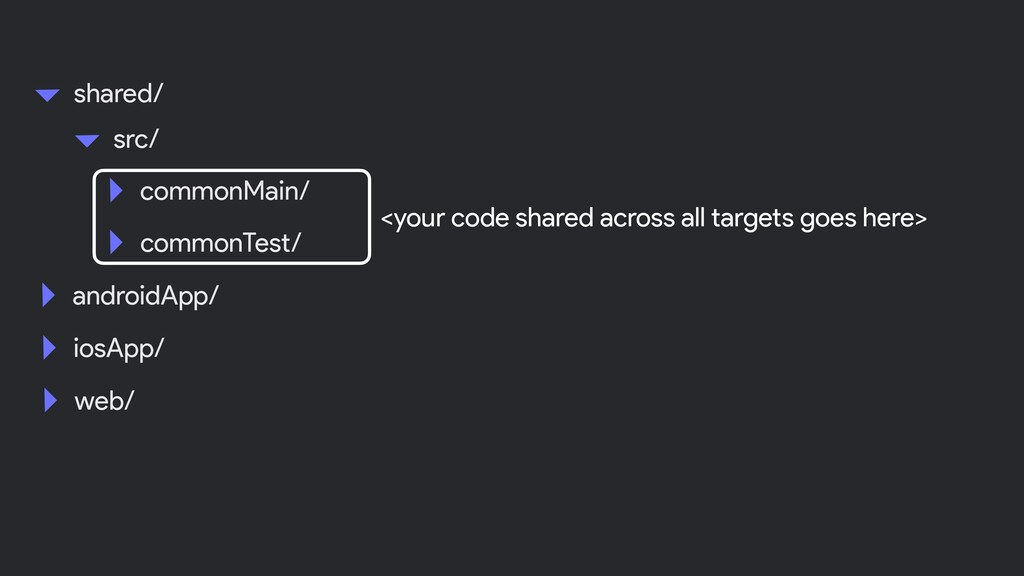 src/ commonMain/ commonTest/ shared/ <your code...