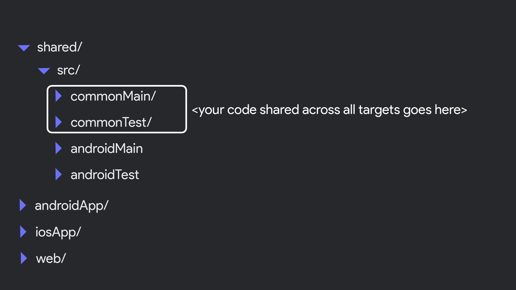 androidMain androidTest <your code shared acros...