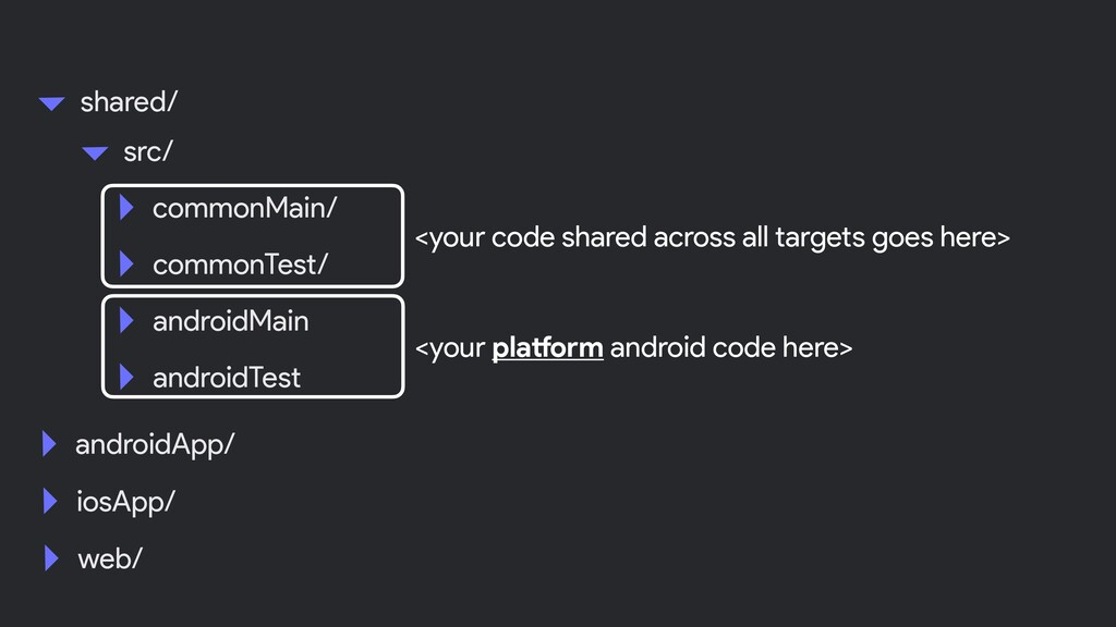 <your platform android code here> <your code sh...