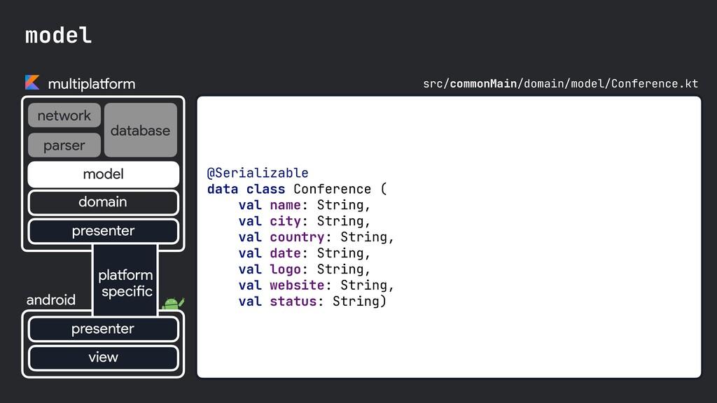 src/commonMain/domain/model/Conference.kt model...