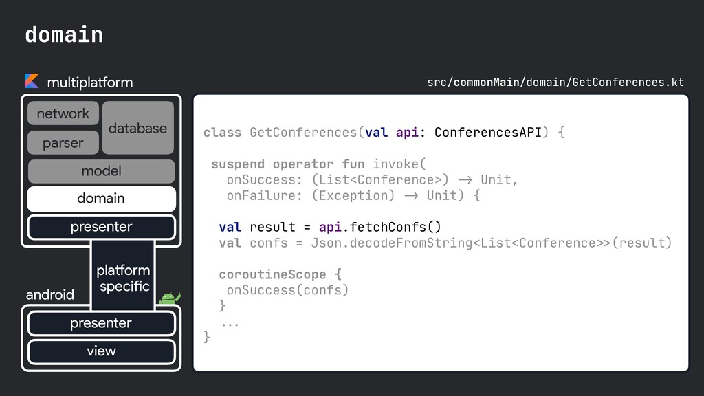 domain class GetConferences(val api: Conference...