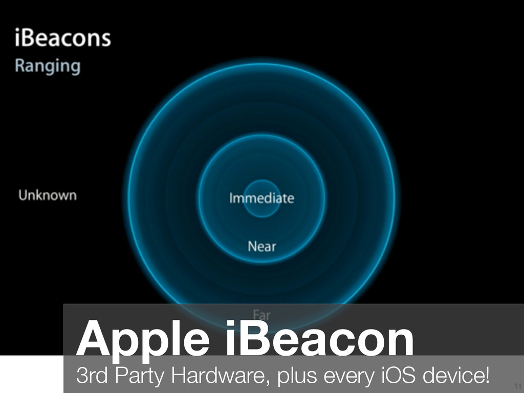 11 Apple iBeacon 3rd Party Hardware, plus every...