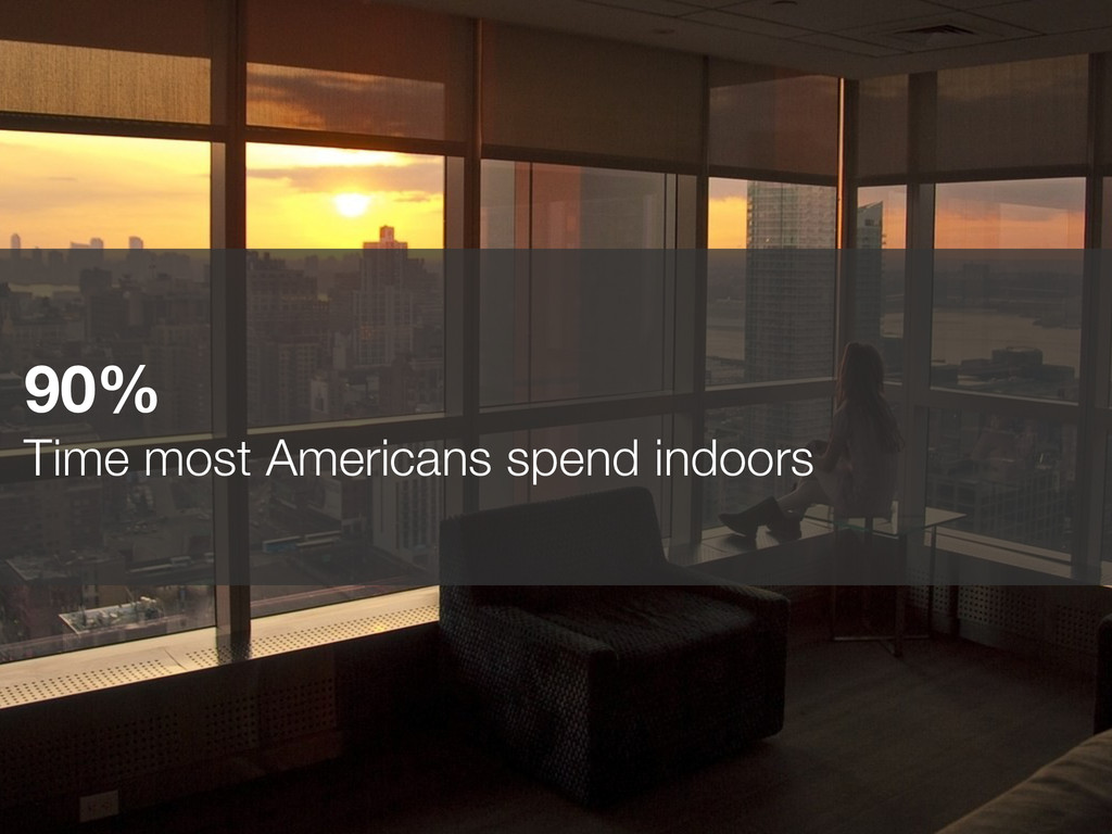 90% Time most Americans spend indoors
