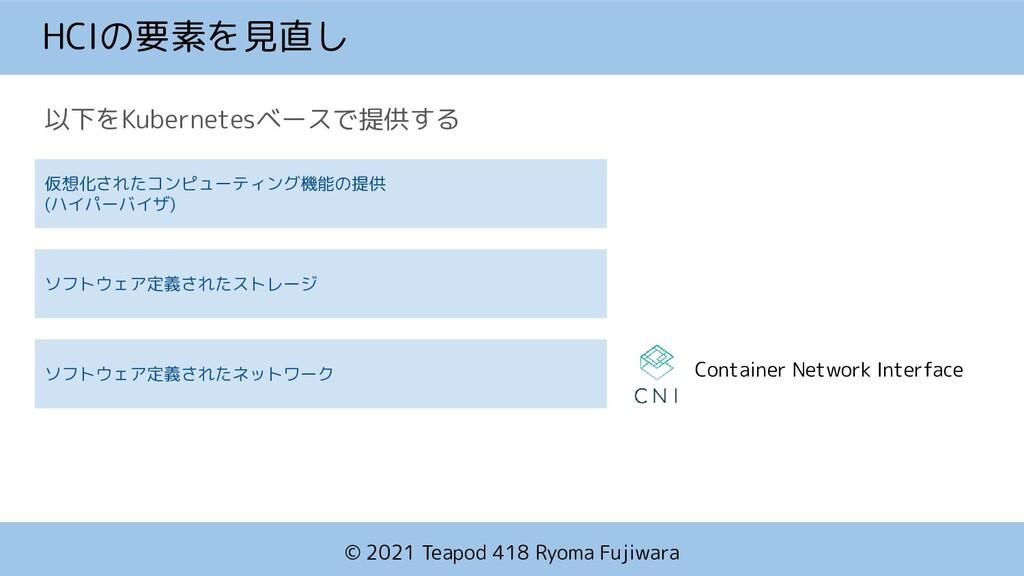 © 2021 Teapod 418 Ryoma Fujiwara HCIの要素を見直し 以下を...