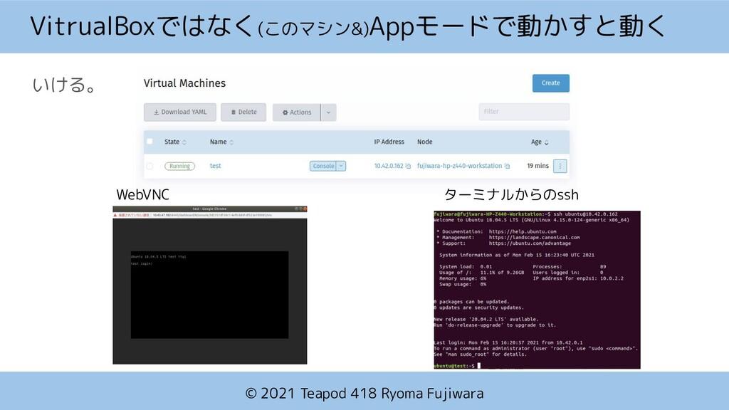© 2021 Teapod 418 Ryoma Fujiwara VitrualBoxではなく...