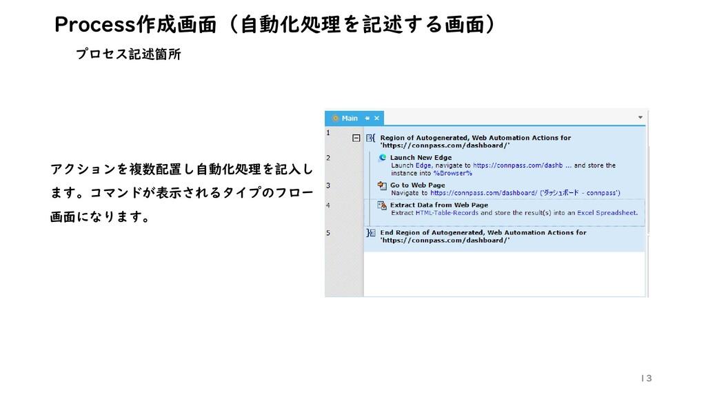 13 Process作成画面(自動化処理を記述する画面) プロセス記述箇所 アクションを複数配...