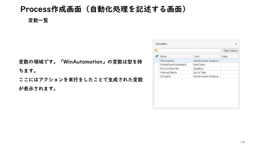 14 Process作成画面(自動化処理を記述する画面) 変数一覧 変数の領域です。「WinA...