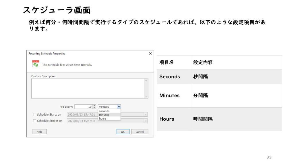 33 スケジューラ画面 例えば何分・何時間間隔で実行するタイプのスケジュールであれば、以下のよ...