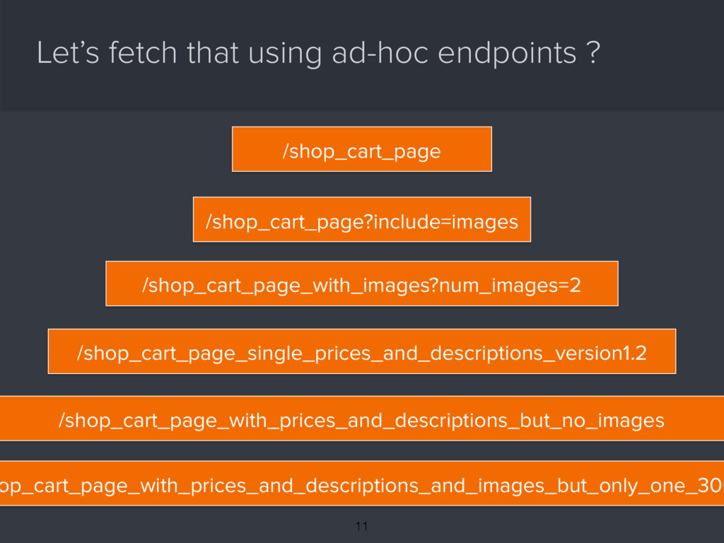 Let's fetch that using ad-hoc endpoints ? /shop...
