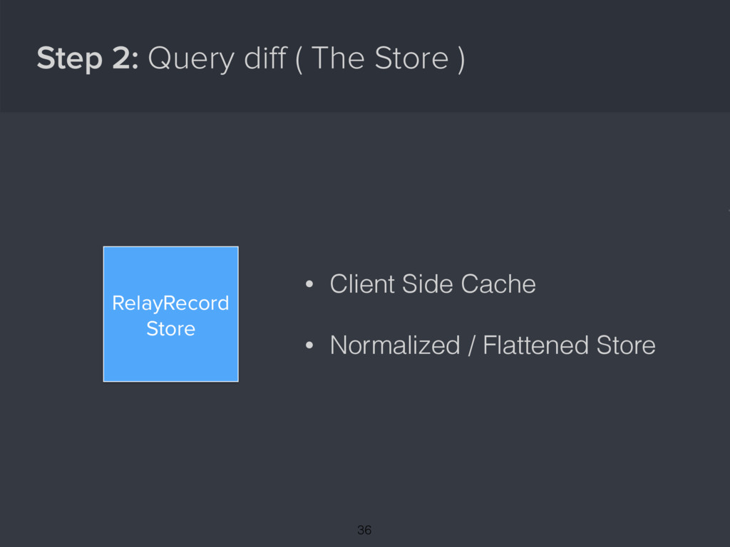 Step 2: Query diff ( The Store ) { RelayRecord S...