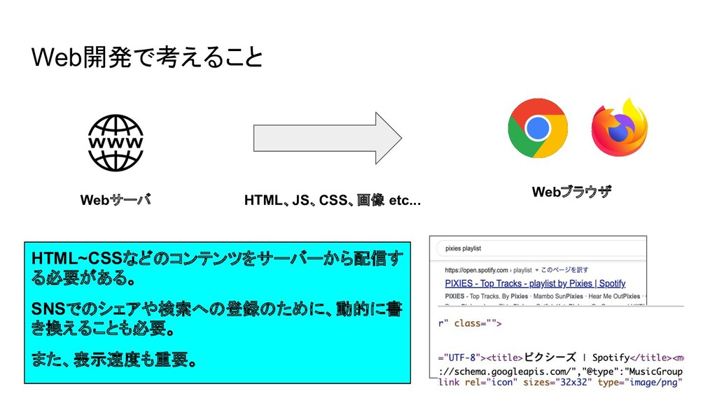 Web開発で考えること HTML~CSSなどのコンテンツをサーバーから配信す る必要がある。 ...