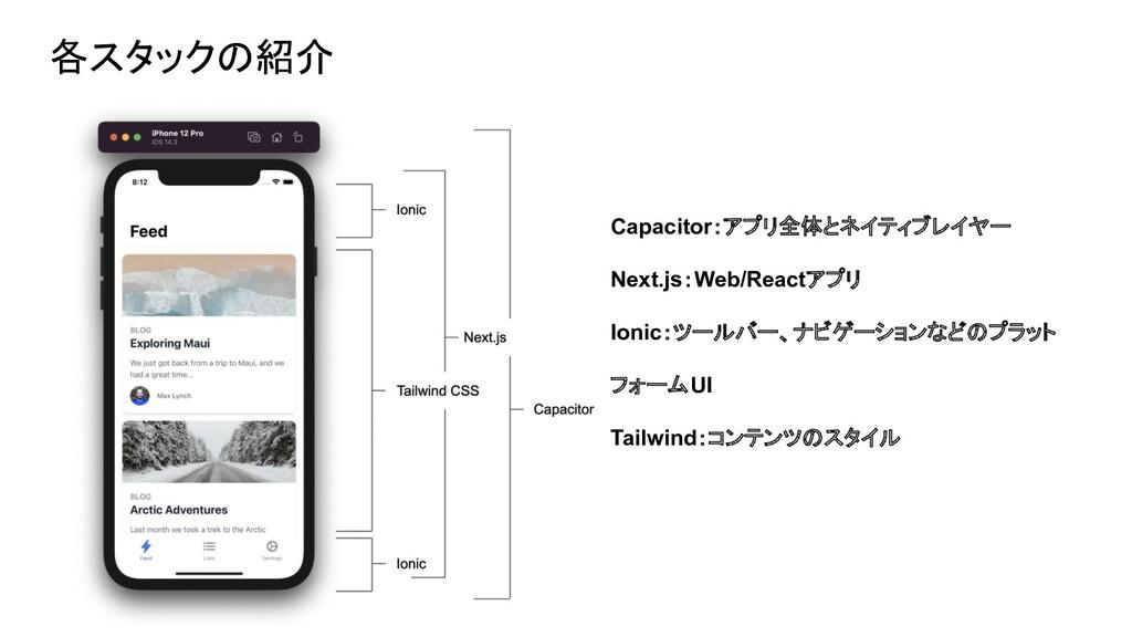 各スタックの紹介 Capacitor:アプリ全体とネイティブレイヤー Next.js:Web/...