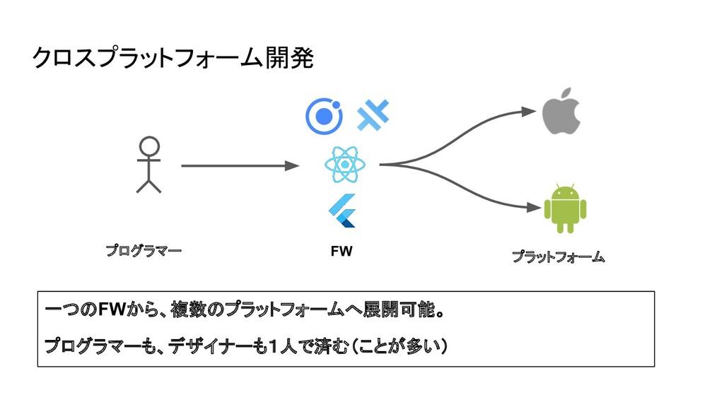 クロスプラットフォーム開発 一つのFWから、複数のプラットフォームへ展開可能。 プログラマーも...
