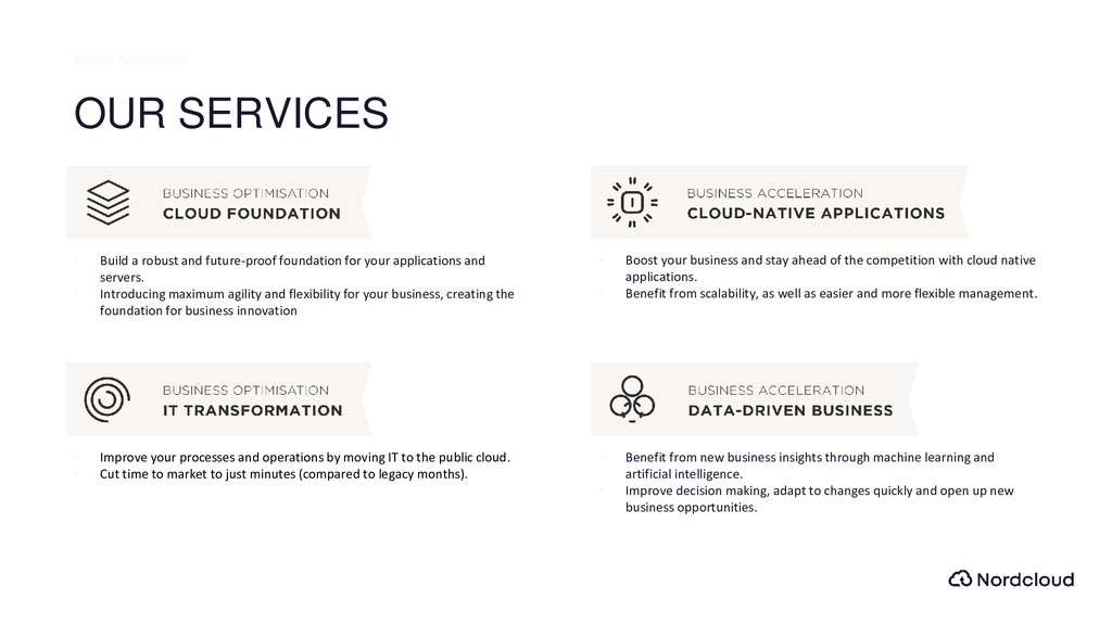 OUR SERVICES About Nordcloud • Build a robust a...
