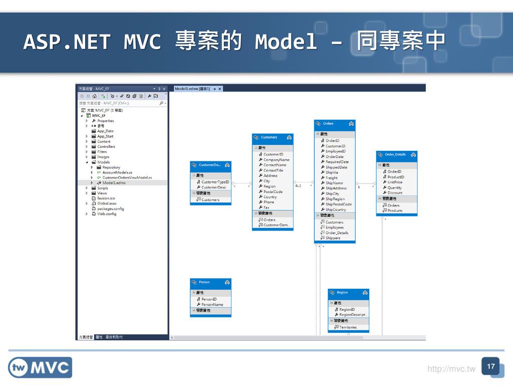 http://mvc.tw 17 ASP.NET MVC 專案的 Model – 同專案中