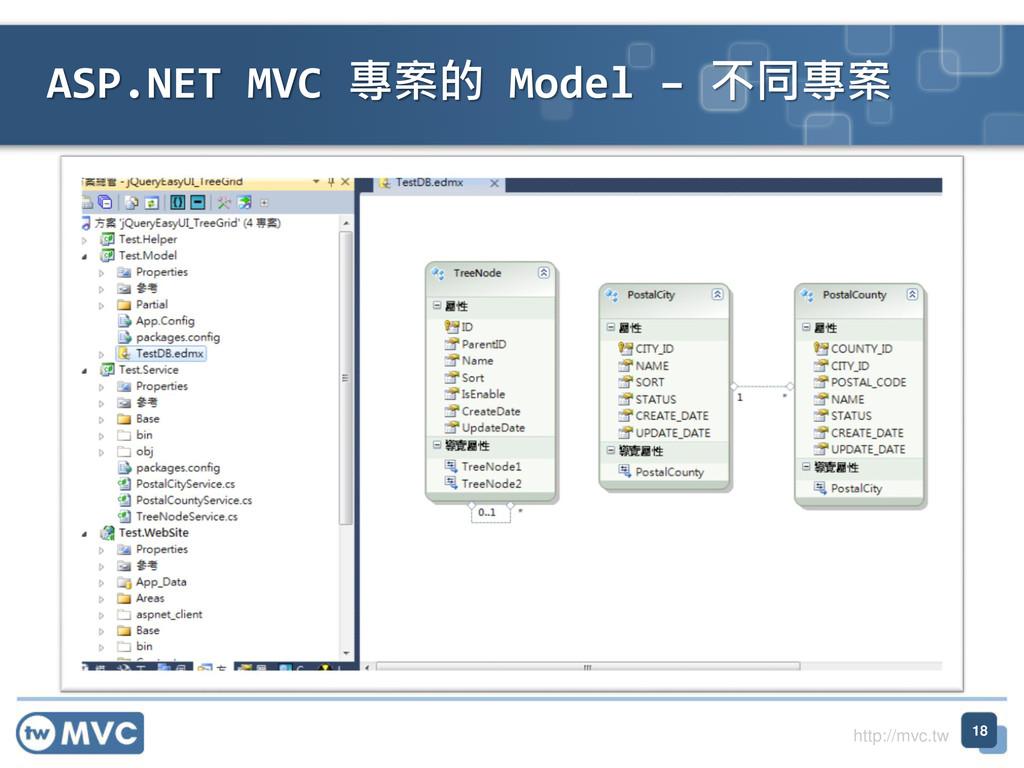 http://mvc.tw 18 ASP.NET MVC 專案的 Model – 不同專案