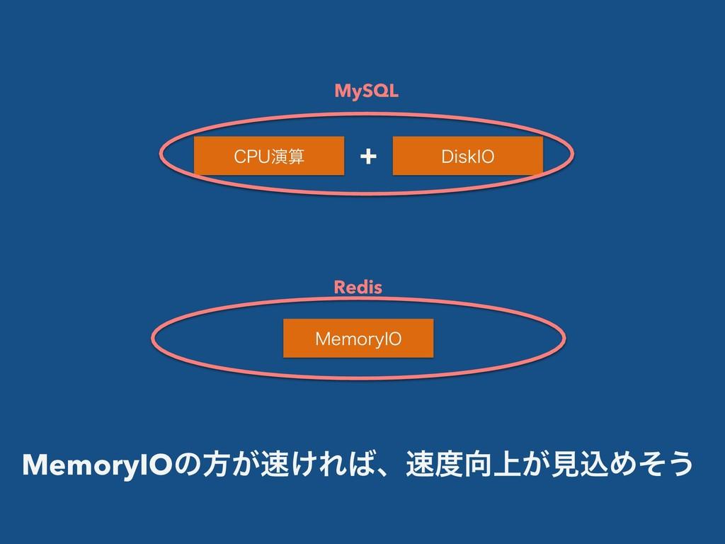 $16ԋ %JTL*0 MySQL + .FNPSZ*0 Redis MemoryIOͷํ͕...