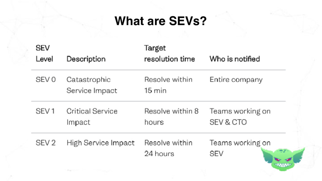 What are SEVs?