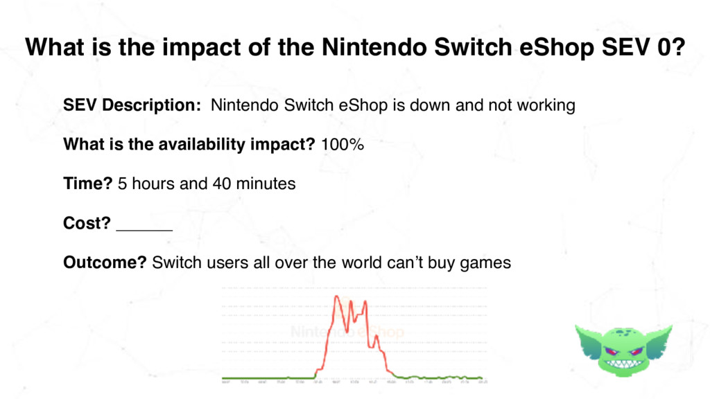 What is the impact of the Nintendo Switch eShop...