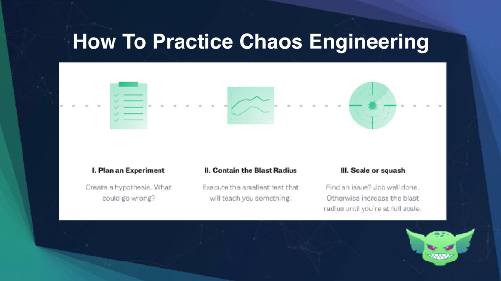 How To Practice Chaos Engineering