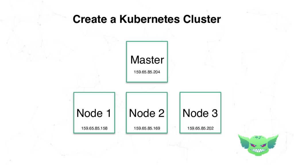 Create a Kubernetes Cluster Master Node 1 Node ...