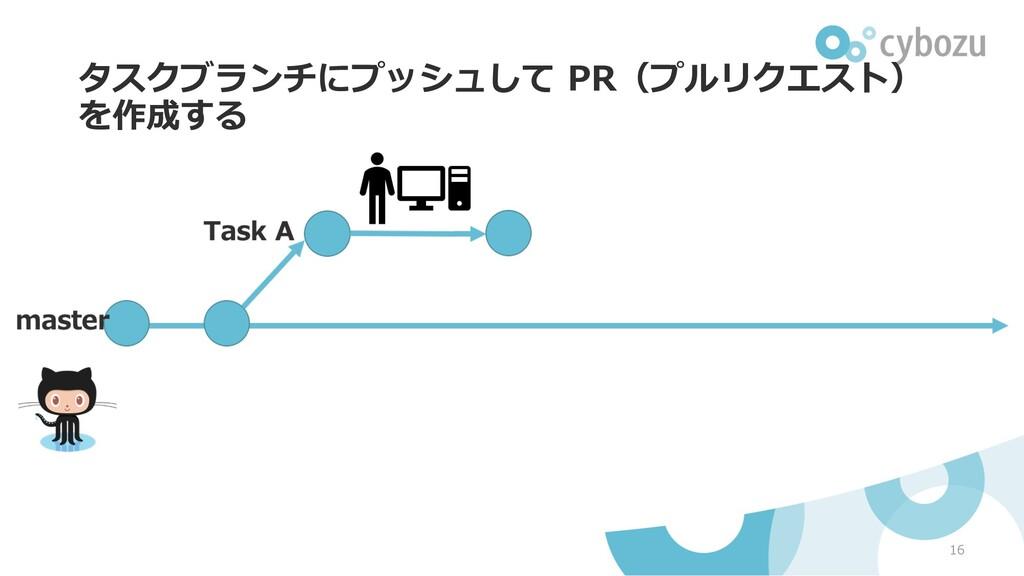 タスクブランチにプッシュして PR(プルリクエスト) を作成する 16