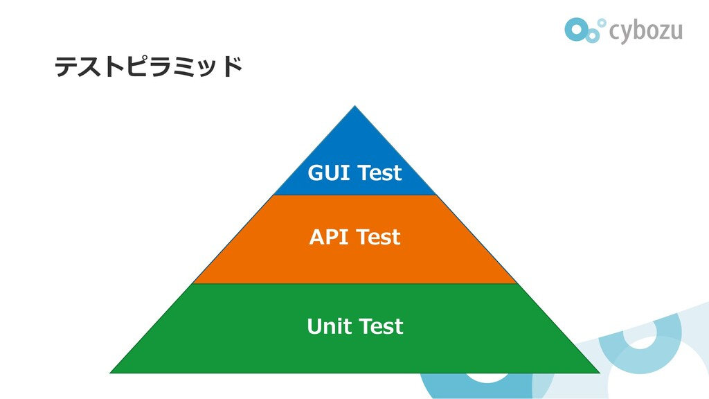 テストピラミッド GUI Test API Test Unit Test