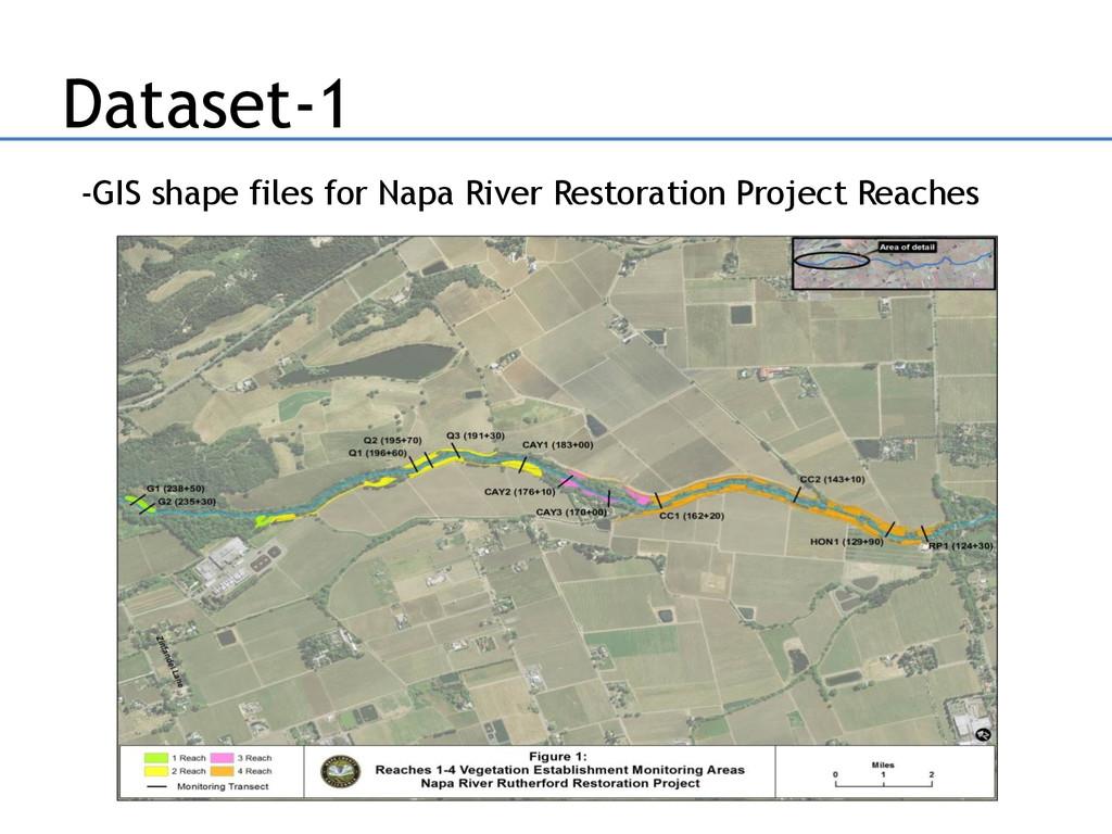Dataset-1 -GIS shape files for Napa River Resto...